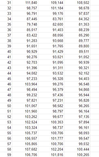 詳細59週目