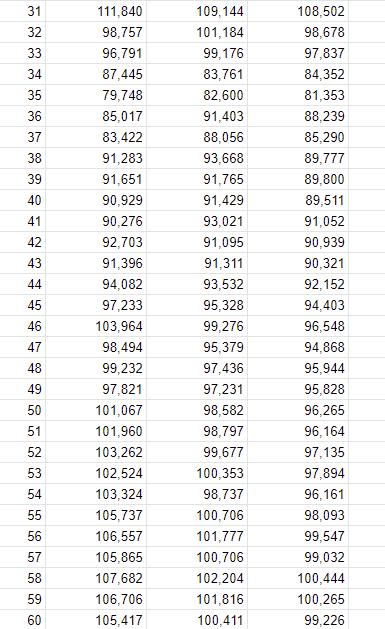 詳細60週目