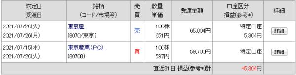 東京産業売au