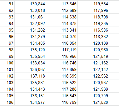 詳細106週目